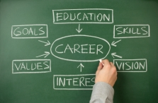 Blackboard career change options
